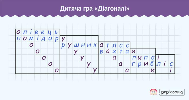 дитяча гра діагоналі